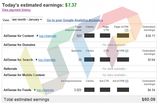 Adsense Earning